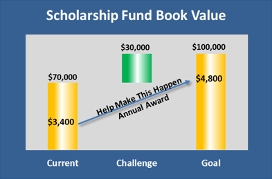 Help Schrems Scholarship reach the $100,000 milestone